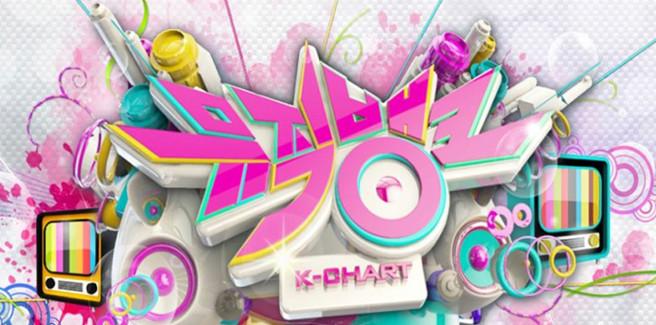 Registrazione pubblica del Music Bank nonostante la paura per la MERS